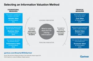 SWG_ValuationMethod